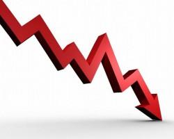 节后涨幅回吐 跌破年前均价 造纸业需谨慎